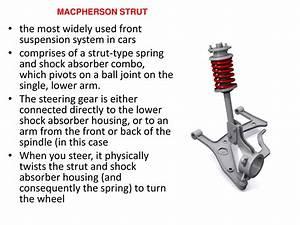 Macpherson Strut Suspension Diagram Illustrated Guide To