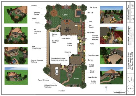 landscape design pricing
