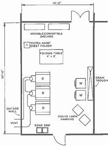 hotel laundry room layout With hotel laundry room layout