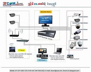 Q See Camera Wiring Diagram