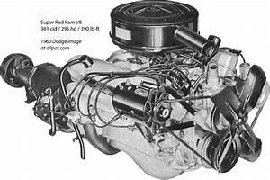The Mopar  Chrysler  Dodge  Plymouth  B Series V8 Engines