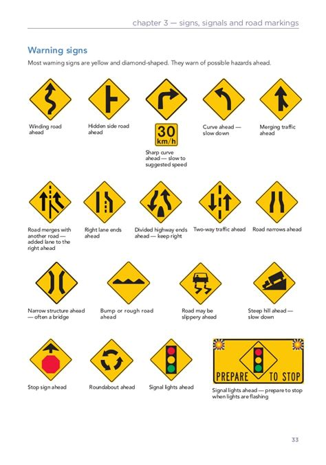 canada drivers knowledge test