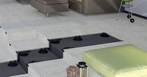 Dalles Sur Plots Pour Terrasse : par alexander bouckaert 1 an il y a dans accessoires ~ Premium-room.com Idées de Décoration