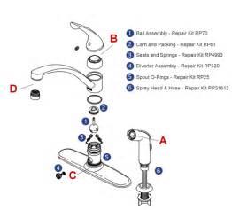 Moen Kitchen Faucet Parts Breakdown Moen Faucet Parts Diagram Kitchen