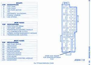 Jeep Laredo 1995 Main Fuse Box  Block Circuit Breaker