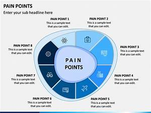 Pain Points Powerpoint Template