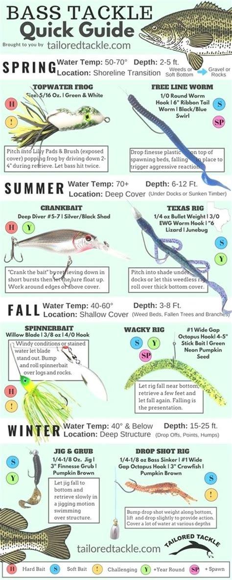 fishing bass lb