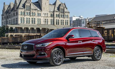 Cheapest Suv In America by Every Day Savings Cheapest Cars To Own 187 Autonxt