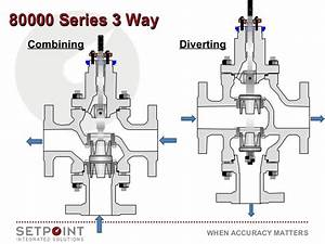 32 Three Way Valve Diagram