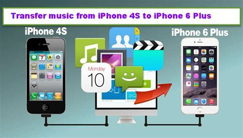 songs from iphone to iphone how to transfer from iphone 4s to iphone 6 plus