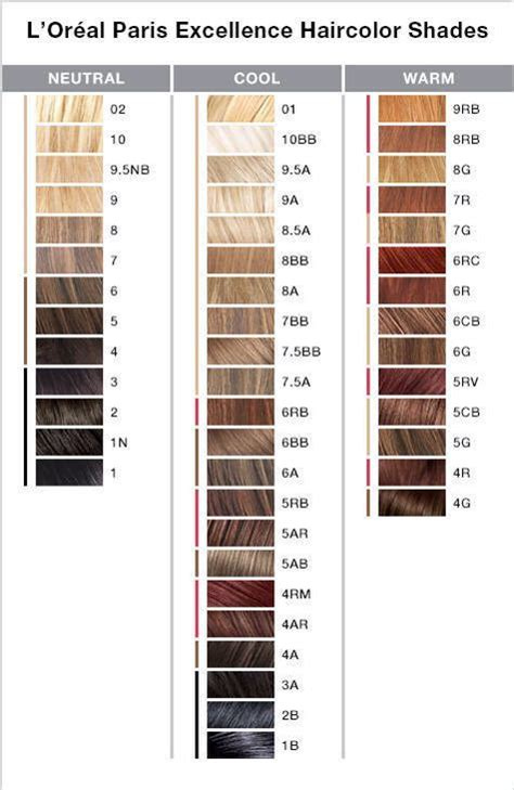 l shade size guide 25 best ideas about loreal hair color chart on pinterest