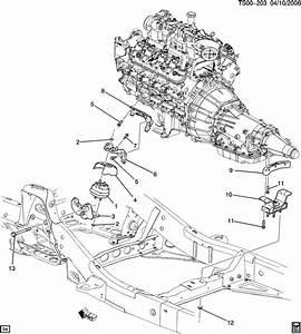 2008 Chevrolet Trailblazer Engine  U0026 Transmission Mounting