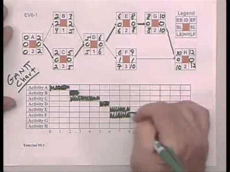 create  gantt chart   network diagram youtube