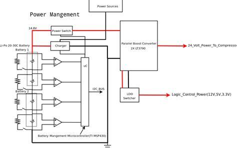 walk in freezer commercial electrical wiring diagram walk
