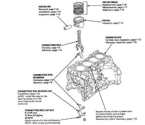 Electrical Wiring Diagram 1996 Honda Cr V by Honda Cr V Crv Generation 1996 1997 1998 1999 2000