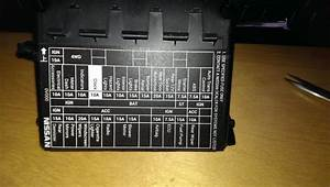 Stagea Fusebox Translation