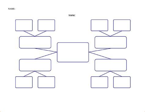 Free Nursing Concept Map Template by 12 Nursing Concept Map Template Academic Resume Template