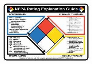 Fire Department Pump Chart Nfpa Chart Hazard Decal