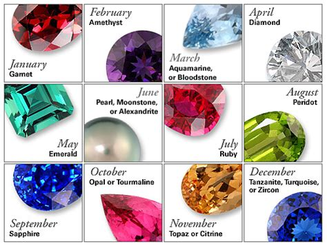 rings with names engraved the western birthstone chart pedro da silva