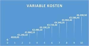 Variable Kosten Berechnen Formel : mischkosten erkl rung berechnung variable kosten ~ Themetempest.com Abrechnung