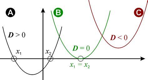 pq formel nullstellen quadratischer gleichungen