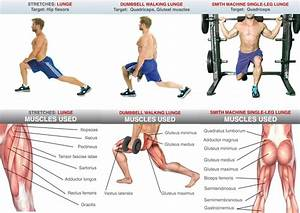 build core strength and stability   How To Prevent Back Pain