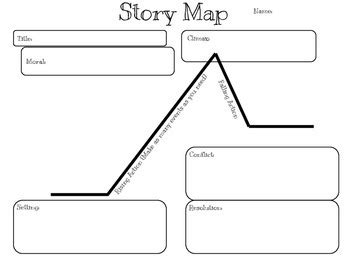 mmap story elements graphic organizer template printable
