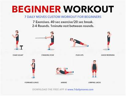Cardio Easy Beginners Workouts Exercises Workout Bodyweight