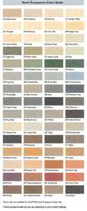 78 best ideas about deck stain colors on deck colors deck and outdoor deck decorating