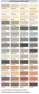 78 best ideas about deck stain colors on pinterest deck