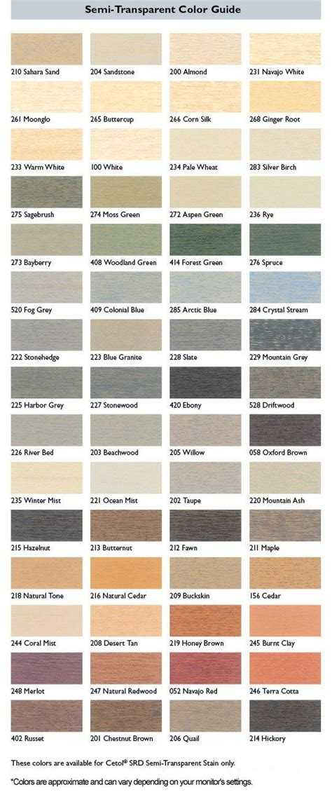 sikkens deck stain canada sikkens wood deck stain colors wood color and