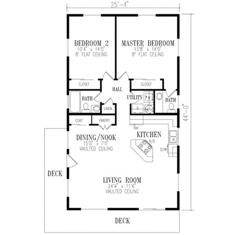 2 bedroom 1 bath ranch style house plan 2 beds 1 5 baths 1115 sq ft plan 13924 | w1024