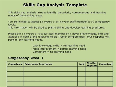 skills gap analysis template excel