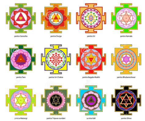 What Is The Symbol by What Are The Sacred Symbols In Hinduism And What Do Those