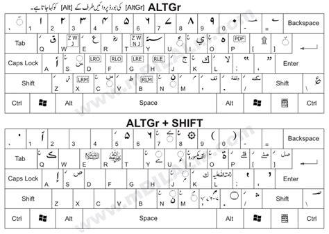 urdu phonetic keyboard detailed map  urdu keyboard layout