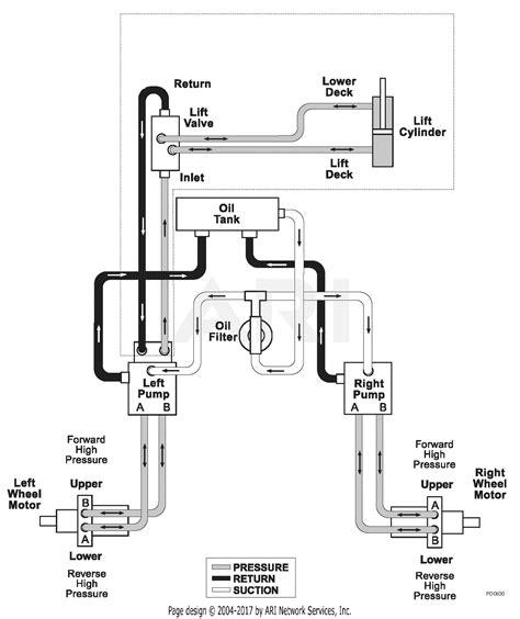 Hydro Air Wiring Diagram Source