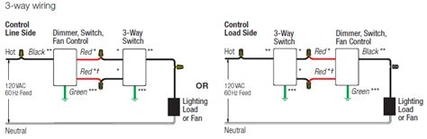 Ceiling Fan Lutron 3 Way Dimmer Wiring Diagram by Lutron N 2003p Iv 3 Way Incandescent Dimmer 2000w N