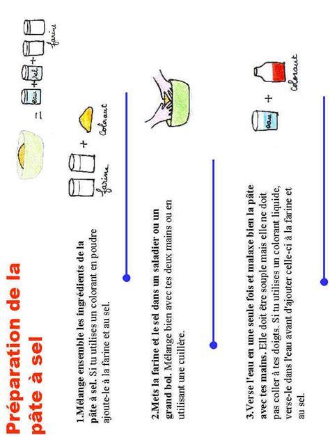 comment fabriquer de la pate a sel 1 colorer ou