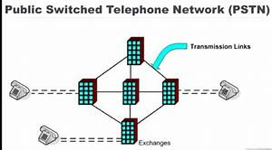Pstn In Hindi Public Switched Telephone Network Working In Hindi