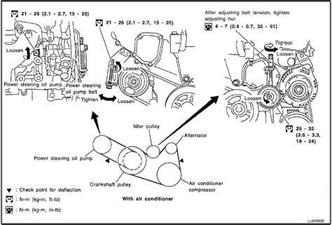 car engine repair manual 2011 nissan altima spare parts catalogs nissan altima l31 2003 repair manual rpdf