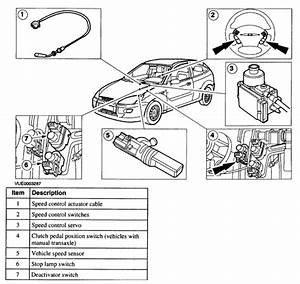 I Have A Problem With My Ford Focus 2000 Manual  4 Cl  4