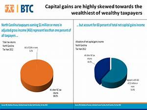 Capital gains tax breaks won't help economy, bypasses most ...