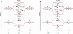 N2 Mo Diagram  N2  Free Engine Image For User Manual Download