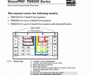 Conventional Thermostat Wiring Diagram Popular