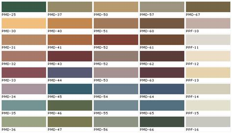 using the behr paint color chart handy home design