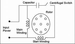 Small Ac Motor Won U0026 39 T Start
