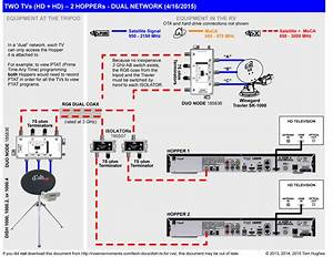 Dish Network Vip722 Wiring Diagram