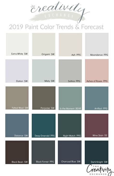 2019 paint color trends and forecasts home decor