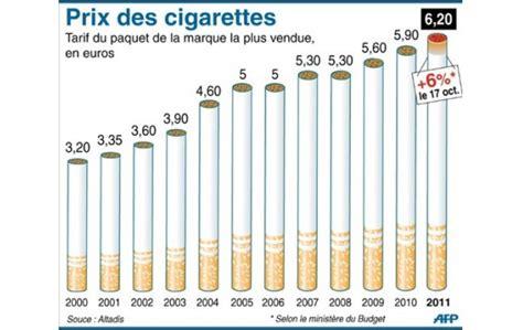 jeude cuisine tabac le prix des cigarettes 100 images nouvelle