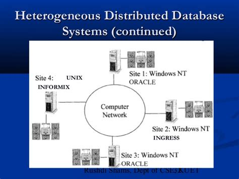 distributed  management systems